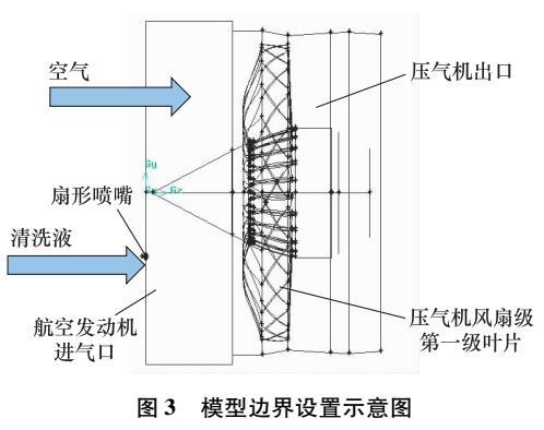 发动机冷转下液滴入射过程特性分析