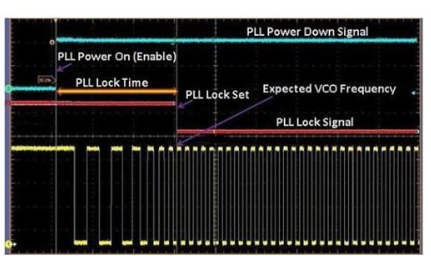 浅谈PLL锁定的检测方法和模拟检测的用意