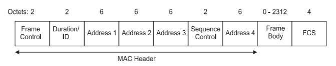 mac层的主要功能介绍