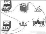监控摄像头安装及监控摄像机电源的配置