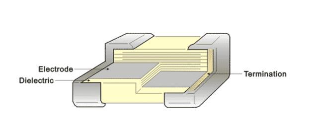 mlcc工艺流程介绍