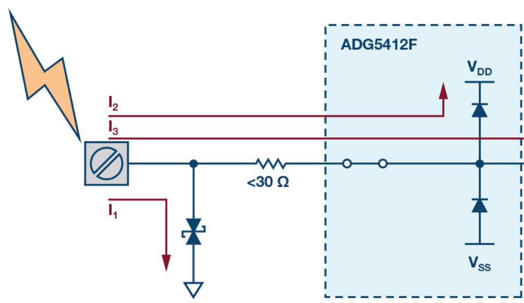 如何设计系统输入输出保护电路?解决模拟输入IEC...