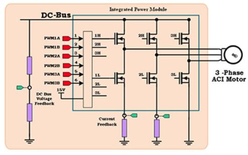 电机控制更精确?新一代交流电机应该这样设计