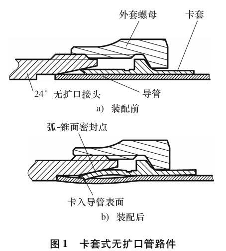 民用飞机35 MPa无扩口管路件研究