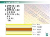 电子元器件的支撑体PCB基材成分及特性