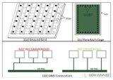 10条EMC设计建议