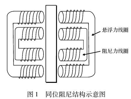 同位阻尼磁轴承特性研究-电子电路图,电子技术资料网站