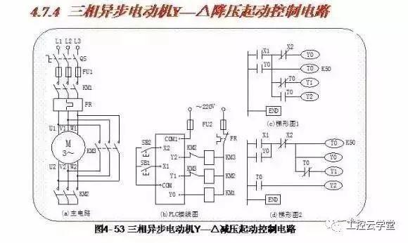 常见plc控制电路的接线图和梯形图