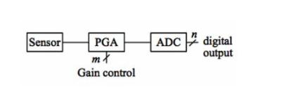 可编程增益放大器电路如何实现高增益