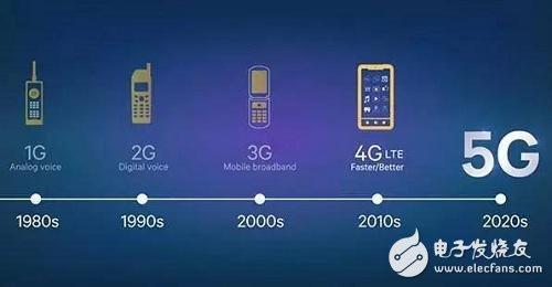 华为测试5g网速最快每秒3.6g