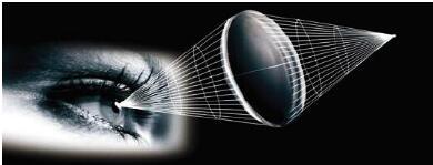 机器视觉发展历史及现状趋势分析
