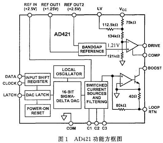4~20+mA电流变送器AD421及其应用