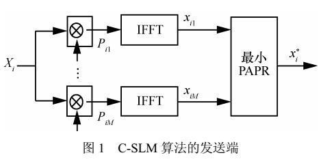 基于循环移位和信号联合的改进SLM算法