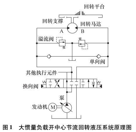 液压系统气动原理图及电磁阀详解图片