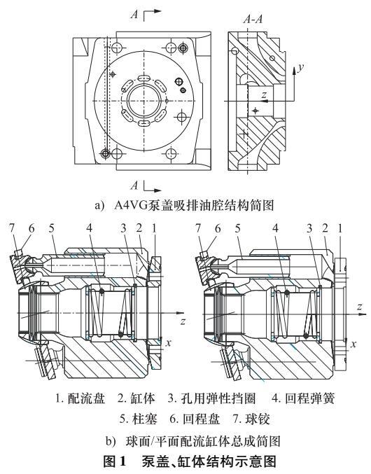 在此基础上,采用动网格模拟缸体柱塞腔的轴向往复运动及旋转运动,利用