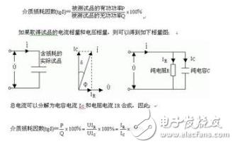 介质损耗怎样计算_介质损耗计可惜了算公式