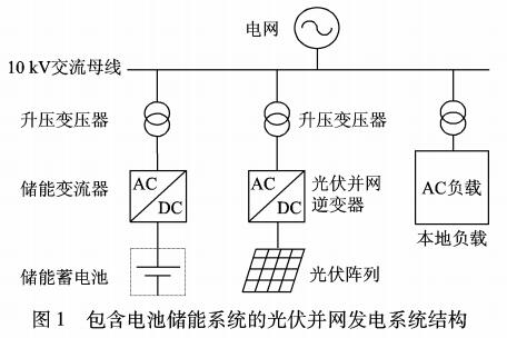 光/储混合系统中储能控制