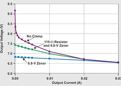 补救无负载过压状态,理清电阻齐纳二极管性能