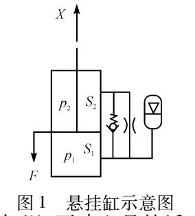 油气悬挂动力学模型研究综述
