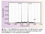 20GHz高性能实时频谱仪&监测接收机横空出世