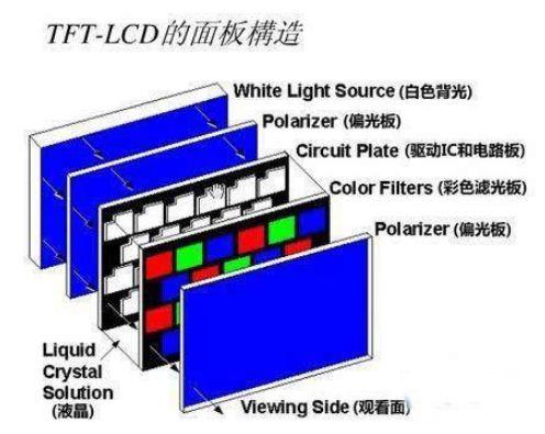 友达Mini LED背光屏优先导入电竞和VR产品