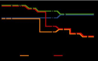 如何合理优化FPGA架构龙8国际娱乐网站及配方法