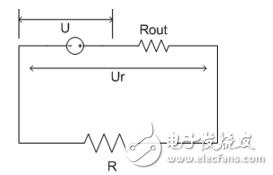 如何理解输出阻抗与带负载能力的关系
