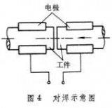单片机技术在电阻焊中的应用