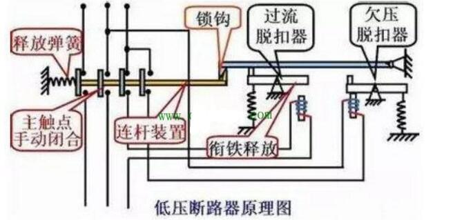 断路器型号及其参数怎么看_断路器的工作原理