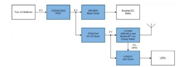 大联大世平集团推出基于TI产品的低功耗智能门锁解...