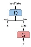 有助于数据集增强的GAN体系结构,包括样本增强和...