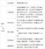 中国正成为机器人用减速机主战场 2018年规模将...