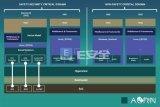 """支持物联网方案:Linux基金会打造""""ACRN""""管理程序"""