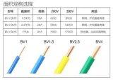 详细看看 1、1.5、2.5、4、6平方电线可以负荷多少瓦