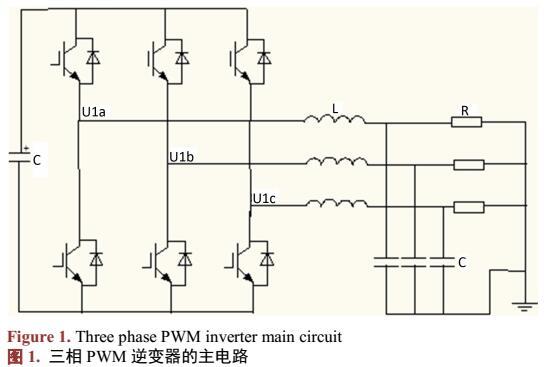 基于PQ控制的DG逆变器