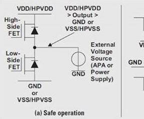 教你多个音频功率放大器连接至一个输出电路