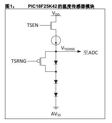TB3165 - 8位PIC®单片机上的温度传感器模块