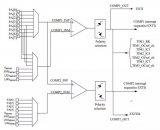 MM32如何使用比较器产生中断