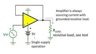 CMOS运算放大器摆动,为何可小于1到2毫伏