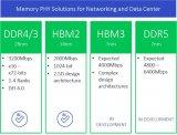 DDR内存将死,未来需要高带宽的产品将转向HBM内存