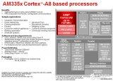 大联大控股世平推出 TI 、NXP 多领域应用人...