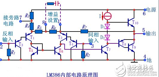 lm386音频放大电路图大全(OCL功放/TDA7010T/集成功率放大器电路详解)