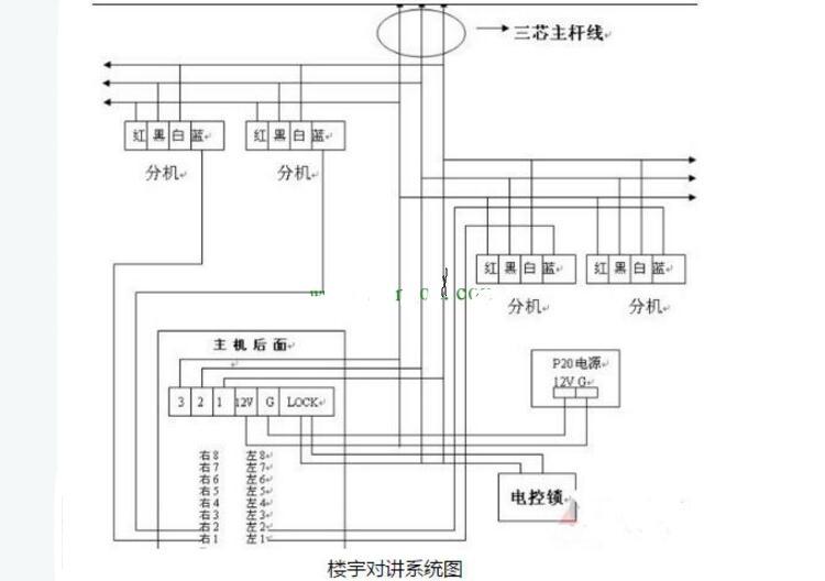 楼宇对讲分机如何接线_楼宇对讲分机接线图详解 - 全文