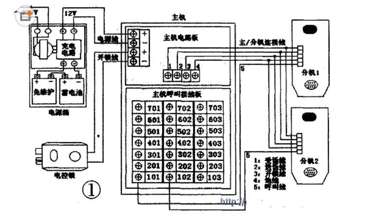 楼宇对讲分机电路图大全(七个楼宇对讲分机电路图)