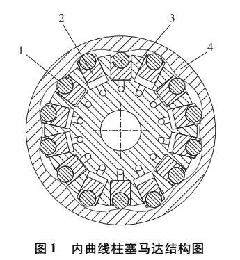 液压马达减小柱塞变形结构优化