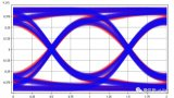 物理层的编码分类,物理介质相关编码