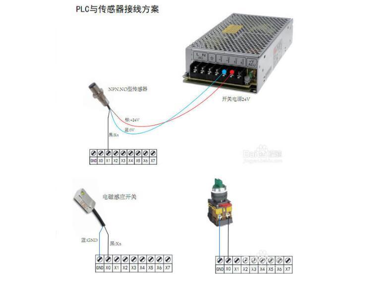 简思plc可直接驱动dc24v的气缸电磁阀,输出端6w以内可直接控制,功率高