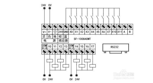 plc接线图实物图详解