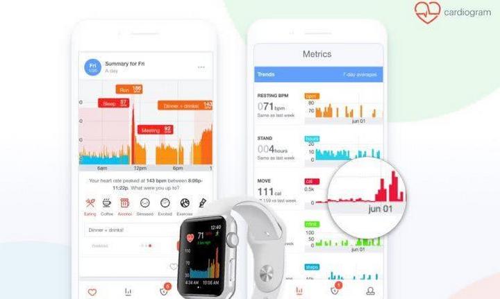 Apple Watch居然还能检测心律失常 准确...
