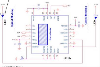 设计与实现一个光学心率监测(HRM)系统